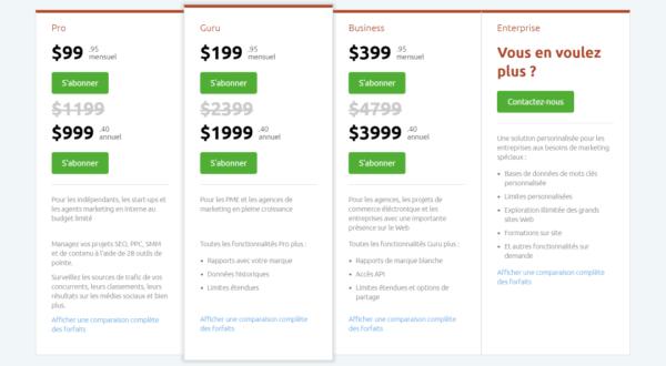 Les tarifs et abonnement sur SEMrush