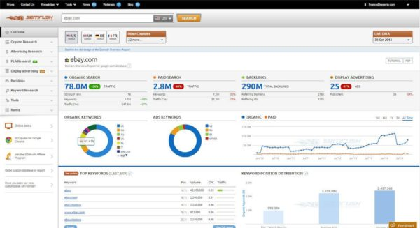 Interface et navigation sur SEMrush
